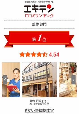 エキテン 口コミランキング 津久野駅エリア 整体部門 2018年9月1位